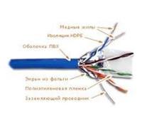 Кабель сетевой UTP Cat.6e, UTP, 4x2x1, 0.40 CU mm., PVC, 305 м, б, медные жилы, катушка, синий